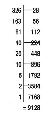 TableDe2_Retour vers les Maths
