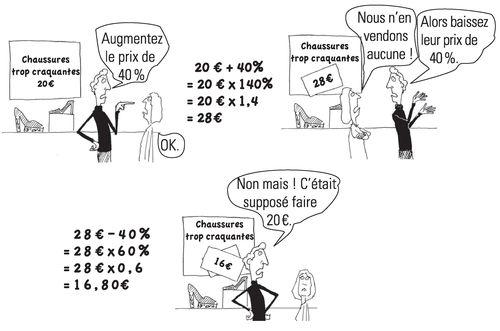 Pourcentages_Retour vers les Maths