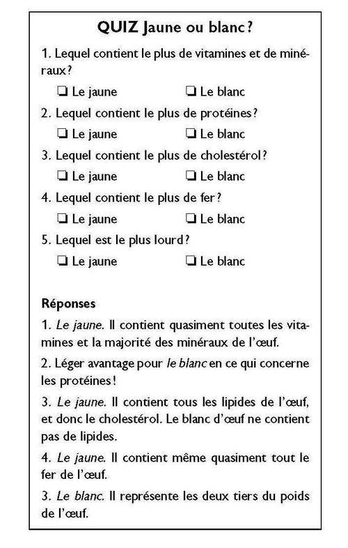 Quiz Oeuf malin